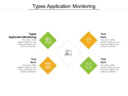 Types Application Monitoring Ppt Powerpoint Presentation Professional Ideas Cpb