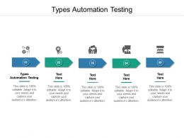Types Automation Testing Ppt Powerpoint Presentation Visual Aids Show Cpb