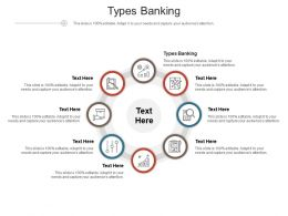 Types Banking Ppt Powerpoint Presentation Outline Layout Cpb