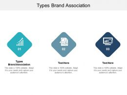 Types Brand Association Ppt Powerpoint Presentation Infographics Information Cpb