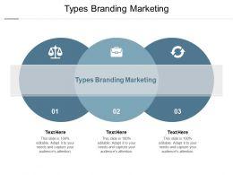 Types Branding Marketing Ppt Powerpoint Presentation Slides Slideshow Cpb