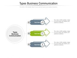 Types Business Communication Ppt Powerpoint Presentation Infographic Template Files Cpb