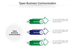Types Business Communication Ppt Powerpoint Presentation Visual Aids Summary Cpb