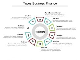 Types Business Finance Ppt Powerpoint Presentation Summary Background Image Cpb