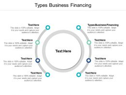 Types Business Financing Ppt Powerpoint Presentation Portfolio Images Cpb