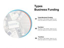 Types Business Funding Ppt Powerpoint Presentation Portfolio Ideas Cpb