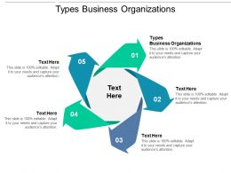 Types Business Organizations Ppt Powerpoint Presentation Professional Good Cpb