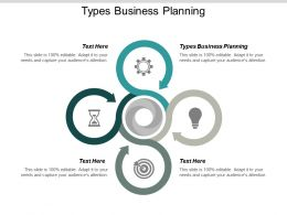 Types Business Planning Ppt Powerpoint Presentation Slides Backgrounds Cpb