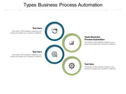 Types Business Process Automation Ppt Powerpoint Presentation File Graphics Template Cpb
