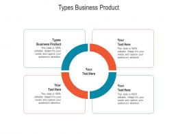 Types Business Product Ppt Powerpoint Presentation Show Background Cpb