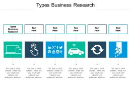 Types Business Research Ppt Powerpoint Presentation Infographic Template Designs Cpb