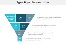 Types Buyer Behavior Model Ppt Powerpoint Presentation Styles Layouts Cpb