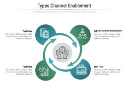Types Channel Enablement Ppt Powerpoint Presentation Gallery Example Topics Cpb