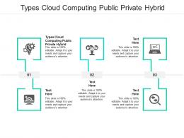 Types Cloud Computing Public Private Hybrid Ppt Powerpoint Presentation Model Sample Cpb