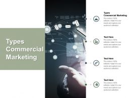 Types Commercial Marketing Ppt Powerpoint Presentation Slides Influencers Cpb