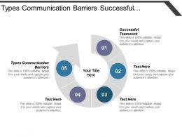 Types Communication Barriers Successful Teamwork Power Team Members Cpb
