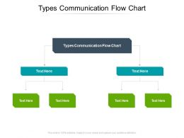 Types Communication Flow Chart Ppt Powerpoint Presentation Professional Diagrams Cpb