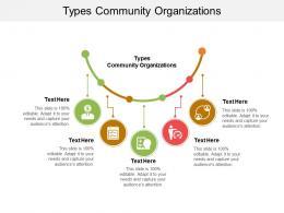 Types Community Organizations Ppt Powerpoint Presentation Portfolio Outfit Cpb