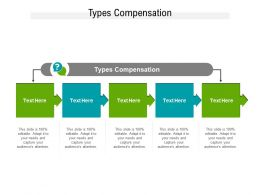 Types Compensation Ppt Powerpoint Presentation Model Template Cpb