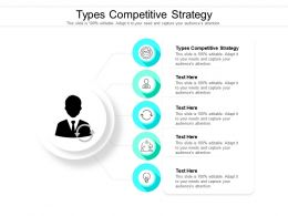 Types Competitive Strategy Ppt Powerpoint Presentation Graphics Cpb