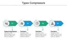 Types Compressors Ppt Powerpoint Presentation Outline Portrait Cpb