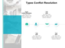 Types Conflict Resolution Ppt Powerpoint Presentation Layouts Layout Cpb