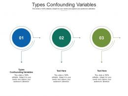 Types Confounding Variables Ppt Powerpoint Presentation Styles Good Cpb