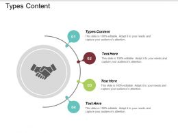 Types Content Ppt Powerpoint Presentation Gallery Structure Cpb