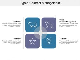 Types Contract Management Ppt Powerpoint Presentation Show Rules Cpb