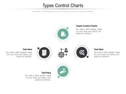 Types Control Charts Ppt Powerpoint Presentation Outline Deck Cpb