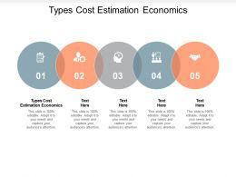 Types Cost Estimation Economics Ppt Powerpoint Presentation Inspiration Graphics Cpb