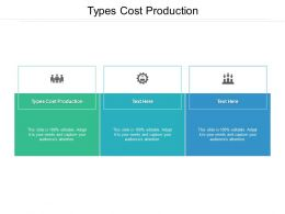 Types Cost Production Ppt Powerpoint Presentation Infographics Styles Cpb
