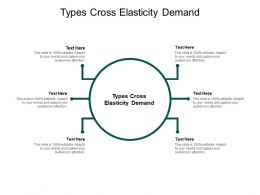 Types Cross Elasticity Demand Ppt Powerpoint Presentation File Professional Cpb