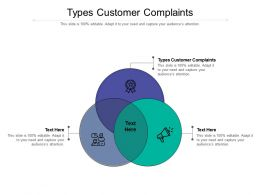 Types Customer Complaints Ppt Powerpoint Presentation Inspiration Graphic Tips Cpb