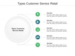 Types Customer Service Retail Ppt Powerpoint Presentation Gallery Mockup Cpb