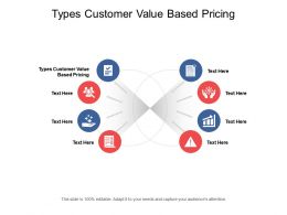 Types Customer Value Based Pricing Ppt Powerpoint Presentation Show Cpb