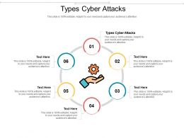 Types Cyber Attacks Ppt Powerpoint Presentation Styles Graphics Cpb