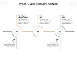Types Cyber Security Attacks Ppt Powerpoint Presentation Layouts Topics Cpb