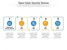 Types Cyber Security Devices Ppt Powerpoint Presentation Slides Files Cpb