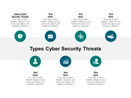 Types Cyber Security Threats Ppt Powerpoint Presentation Styles Objects Cpb