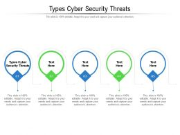 Types Cyber Security Threats Ppt Powerpoint Show Example Topics Cpb