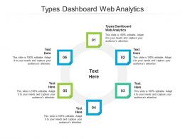 Types Dashboard Web Analytics Ppt Powerpoint Presentation File Shapes Cpb