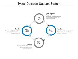 Types Decision Support System Ppt Powerpoint Presentation Gallery Show Cpb
