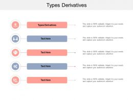 Types Derivatives Ppt Powerpoint Presentation Layouts Outline Cpb