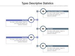 Types Descriptive Statistics Ppt Powerpoint Presentation Portfolio Diagrams Cpb