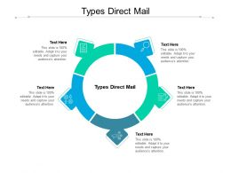 Types Direct Mail Ppt Powerpoint Presentation Topics Cpb
