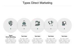 Types Direct Marketing Ppt Powerpoint Presentation Infographic Template Cpb