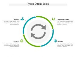 Types Direct Sales Ppt Powerpoint Presentation Model Deck Cpb