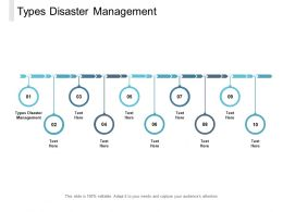 Types Disaster Management Ppt Powerpoint Presentation Outline Infographics Cpb