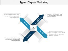 Types Display Marketing Ppt Powerpoint Presentation Inspiration Guidelines Cpb